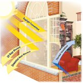 Save Money with Energy Efficient Replacement Windows