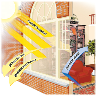 Save money with energy efficient replacement windows for Energy efficient replacement windows